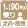 定員・積載90kg