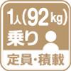 定員・積載92kg